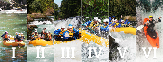 Whitewater Rafting Class System