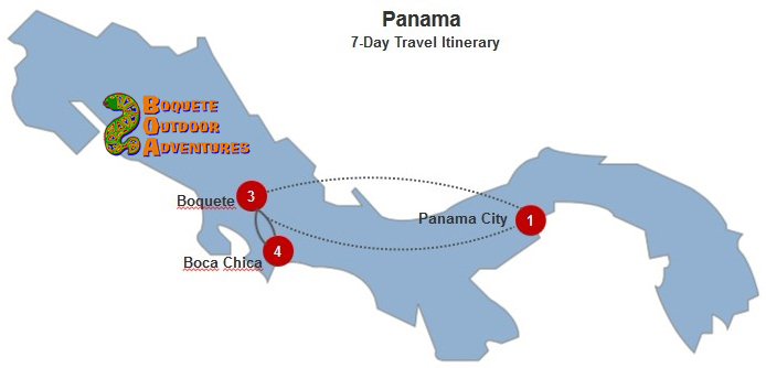 7 day travel itinerary, 7 day tour, week tour, panama tours, travel package, boquete travel